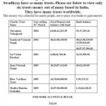Financial details of trusts, run by Swadhyay Parivar