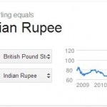 conversion-1-GBP-to-INR-august-21-2013.jpg