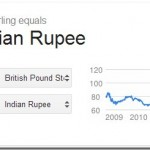 conversion-1-GBP-to-INR-august-21-2013_thumb.jpg