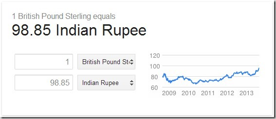 conversion-1-GBP-to-INR-august-21-2013