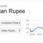 conversion-1-australia-dollar-to-INR-august-21-2013.jpg