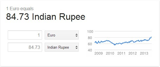Aud to inr forex