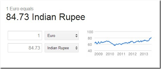 conversion-1-euro-to-INR-august-21-2013