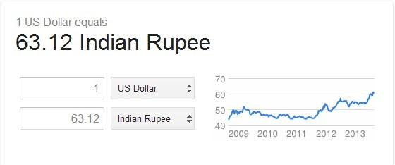 Similar USD to INR values