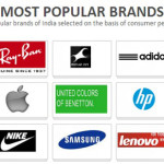 zoutons-popular-brands